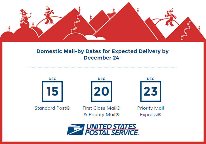USPS Christmas 2014 Shipping Dates
